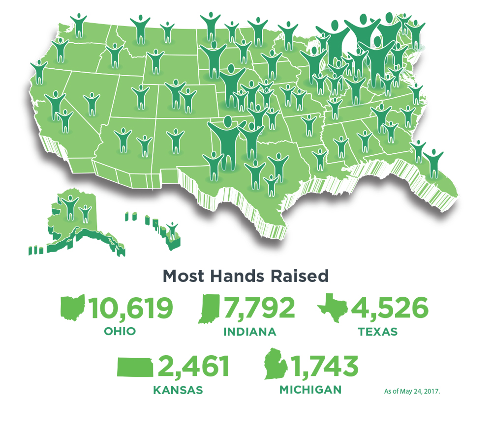 Ohio 4-H remains in front so far, followed by Indiana, Texas, Kansas and that state up north.